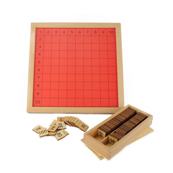 Table de Pythagore - Multiplication