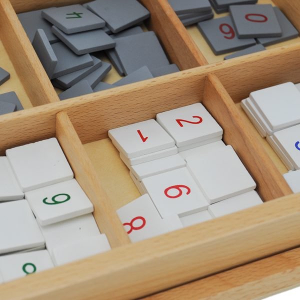 chiffres de l'échiquier des multiplications montessori