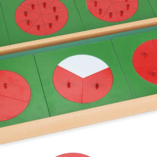 cercles des fractions