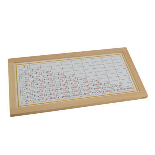 Tableaux de contrôle des multiplications