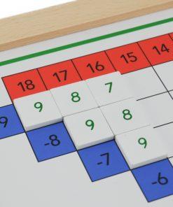 Tableaux de contrôle des soustractions