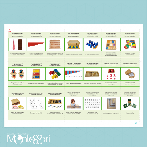 montessori en classe